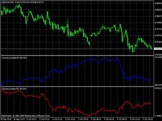 Rynek forex zarabianie