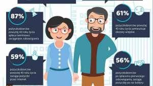 Wzrasta zainteresowanie pożyczkami wśród osób powyżej czterdziestego roku życia